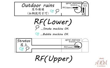 RF 間取り図