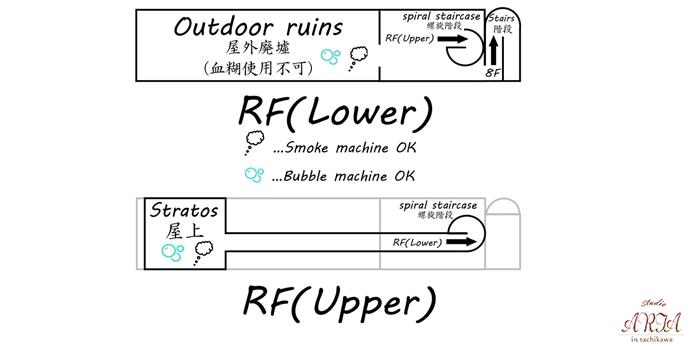RF間取り図